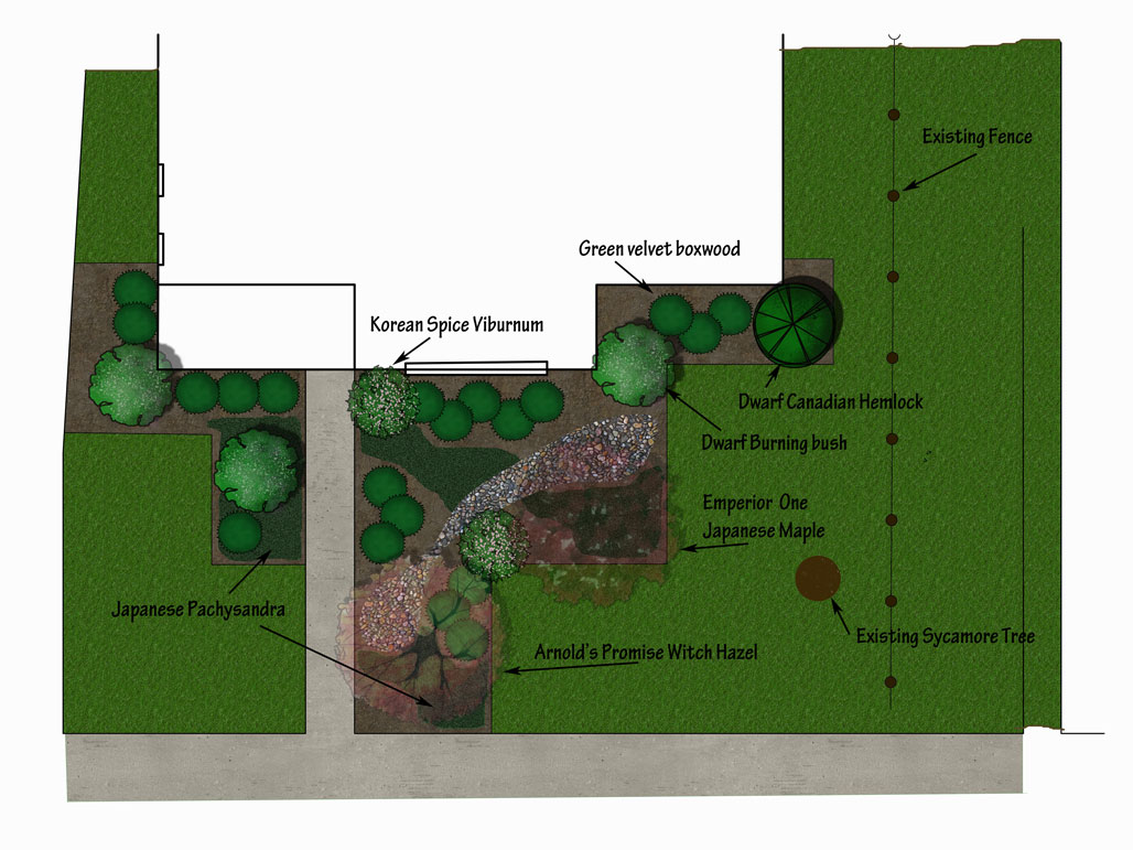 Shade Garden Ideas Front Yards Landscapes