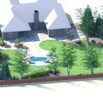Curvilinear landscape design from line of force