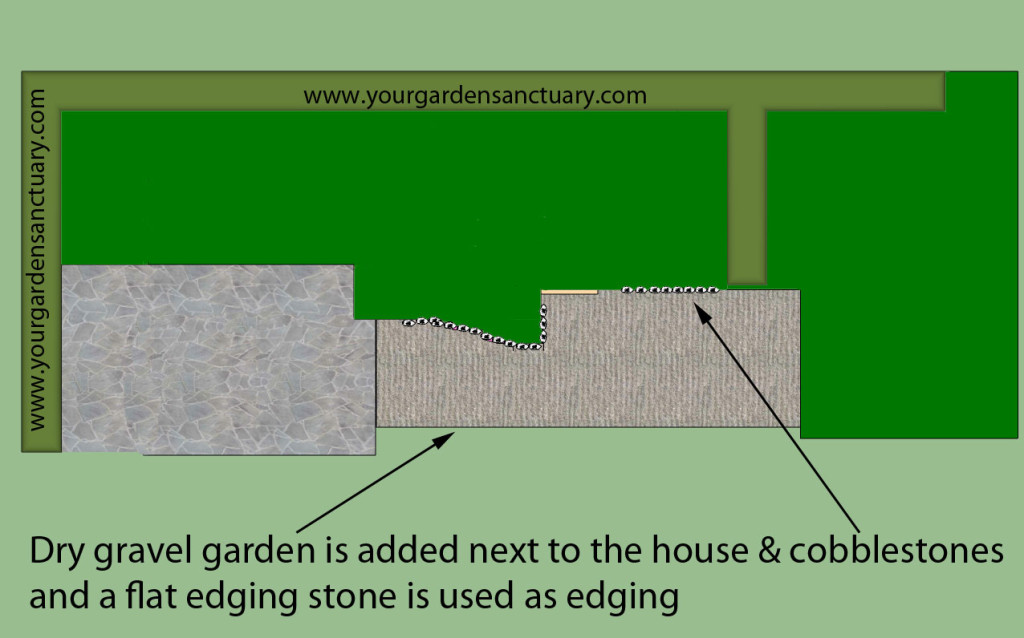 Japanese garden for small backyard with dry garden added