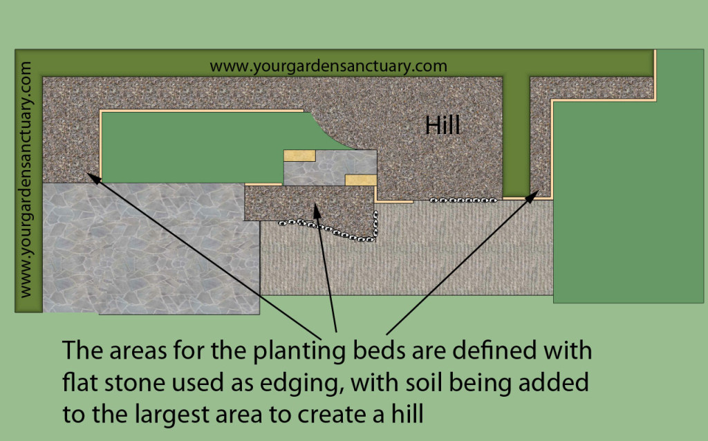 Japanese garden for small backyard with the planting beds defined.