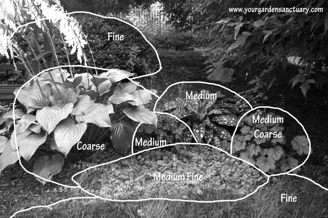 Using plant textures in your Garden mixed textures explained