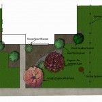 Front yard design for a yard with Black walnuts Part 2 of 2