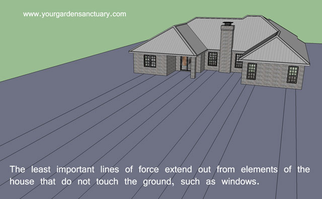 Design themes Least important of a homes lines of force