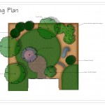Backyard landscape design for birds Part 3