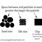 Landscape soils site assessment