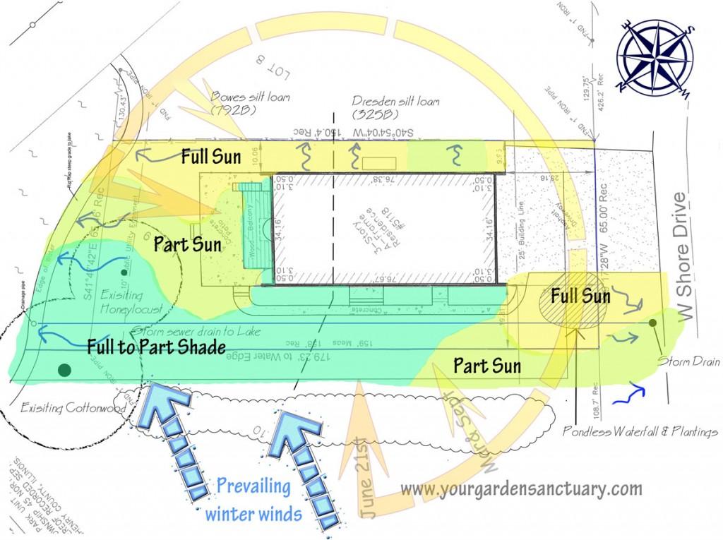 Landscape Site Assessment Completed Base Plan