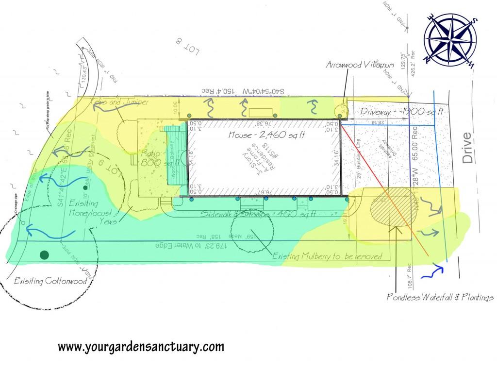 Landscape Site Assessment Existing-drainage-patters