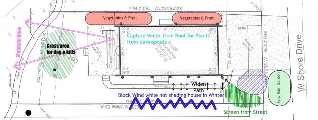 Landscape functional diagram a key step in landscape design landscape functional diagram capturing storm water ccuart Images