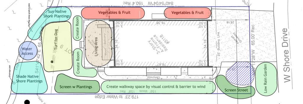 Landscape Functional Diagram  A Key Step In Landscape Design