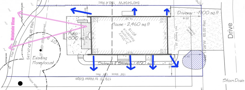 Landscape functional diagram, a key step in landscape design on Landscape Drainage Design  id=35658