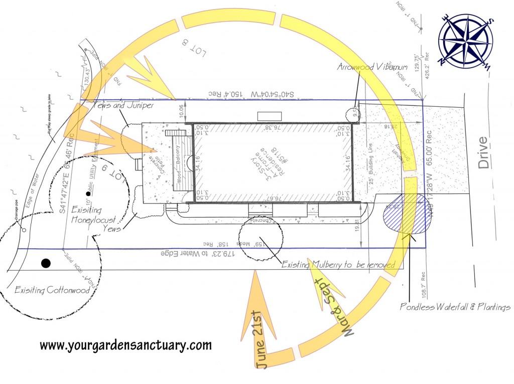 Landscape-Site-Assessment-Sun