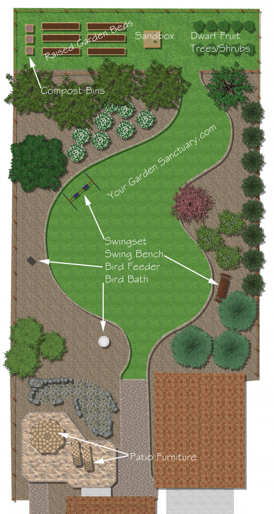 Accessories added to Backyard Ecological Landscape Design