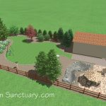 View of Accessories added to Backyard Ecological Landscape Design