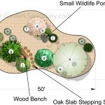 Wildlife Friendly Garden Design